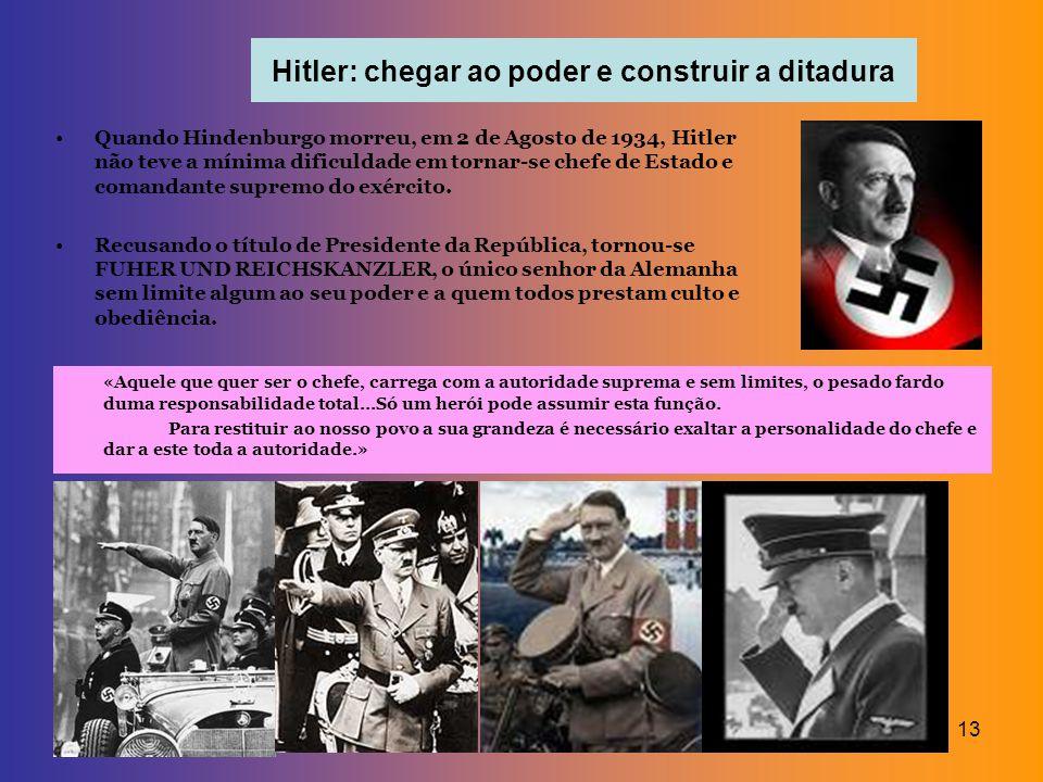 Hitler: chegar ao poder e construir a ditadura