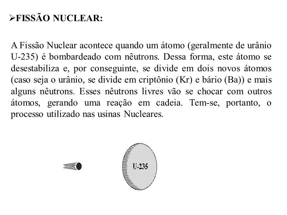FISSÃO NUCLEAR: