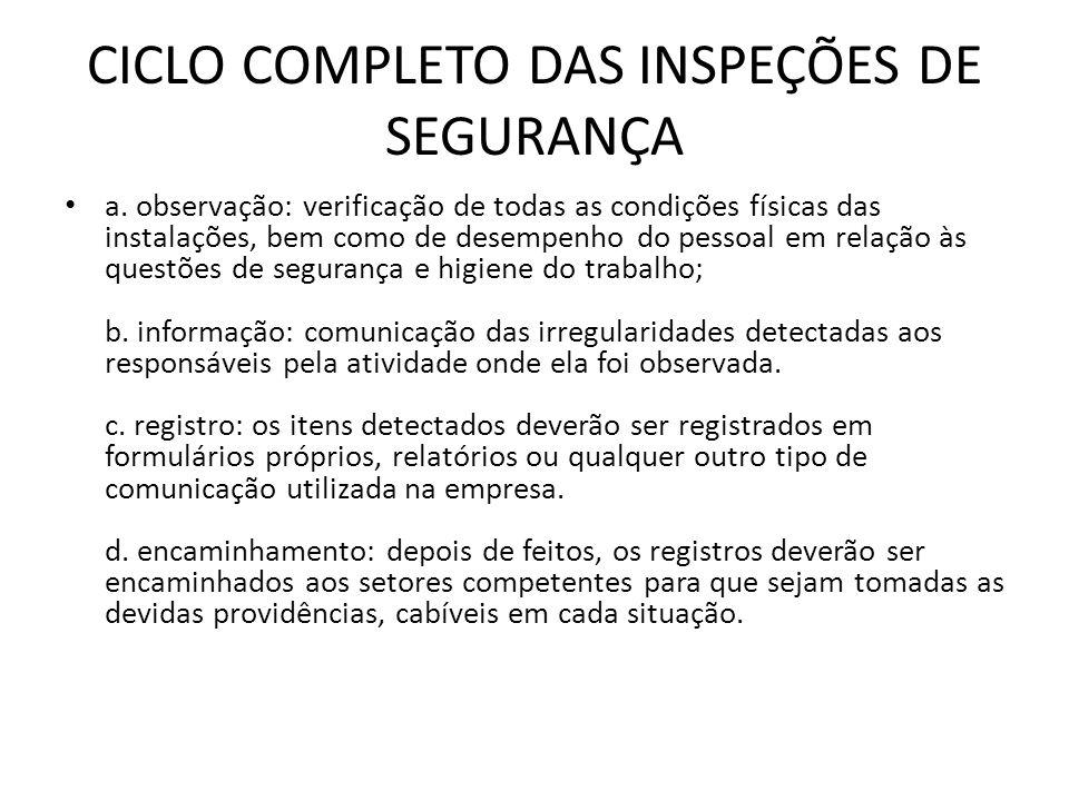 CICLO COMPLETO DAS INSPEÇÕES DE SEGURANÇA