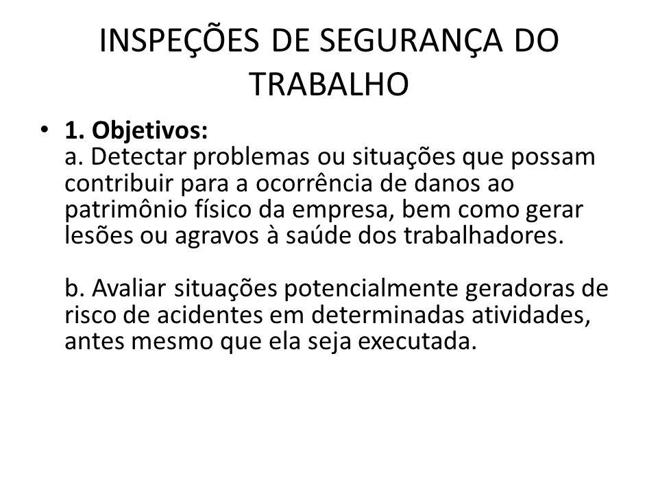 INSPEÇÕES DE SEGURANÇA DO TRABALHO