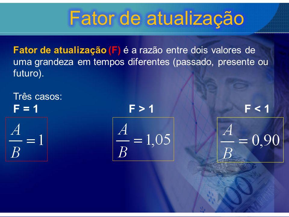 Fator de atualização F = 1 F > 1 F < 1