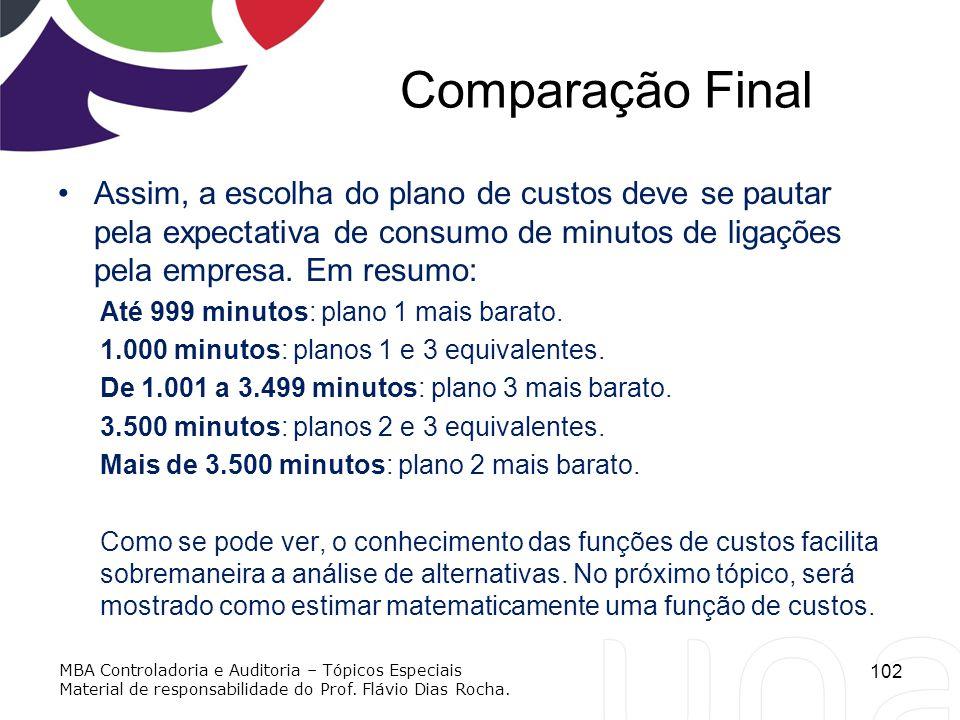 Comparação Final Assim, a escolha do plano de custos deve se pautar pela expectativa de consumo de minutos de ligações pela empresa. Em resumo: