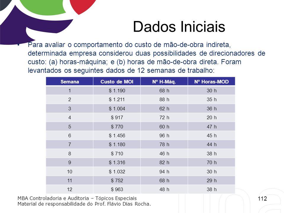 Dados Iniciais