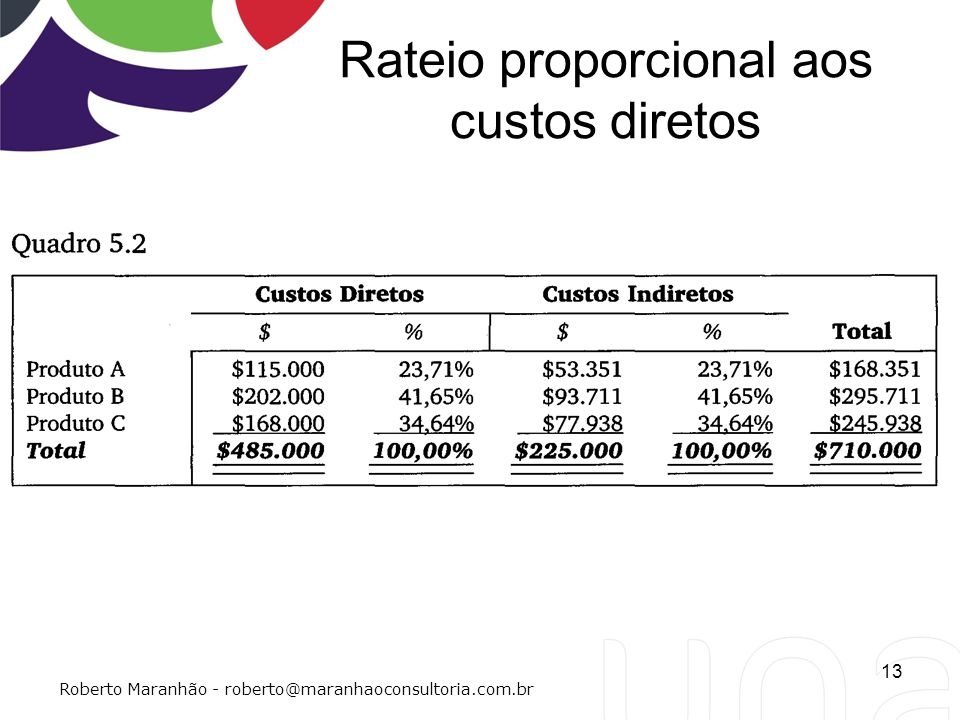 Rateio proporcional aos custos diretos