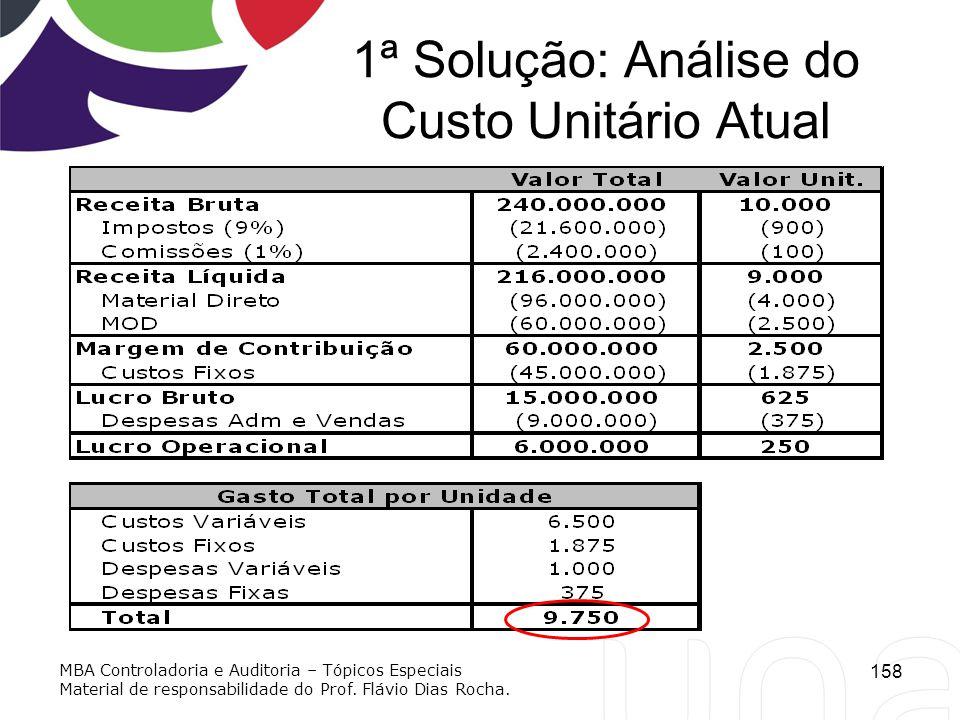 1ª Solução: Análise do Custo Unitário Atual