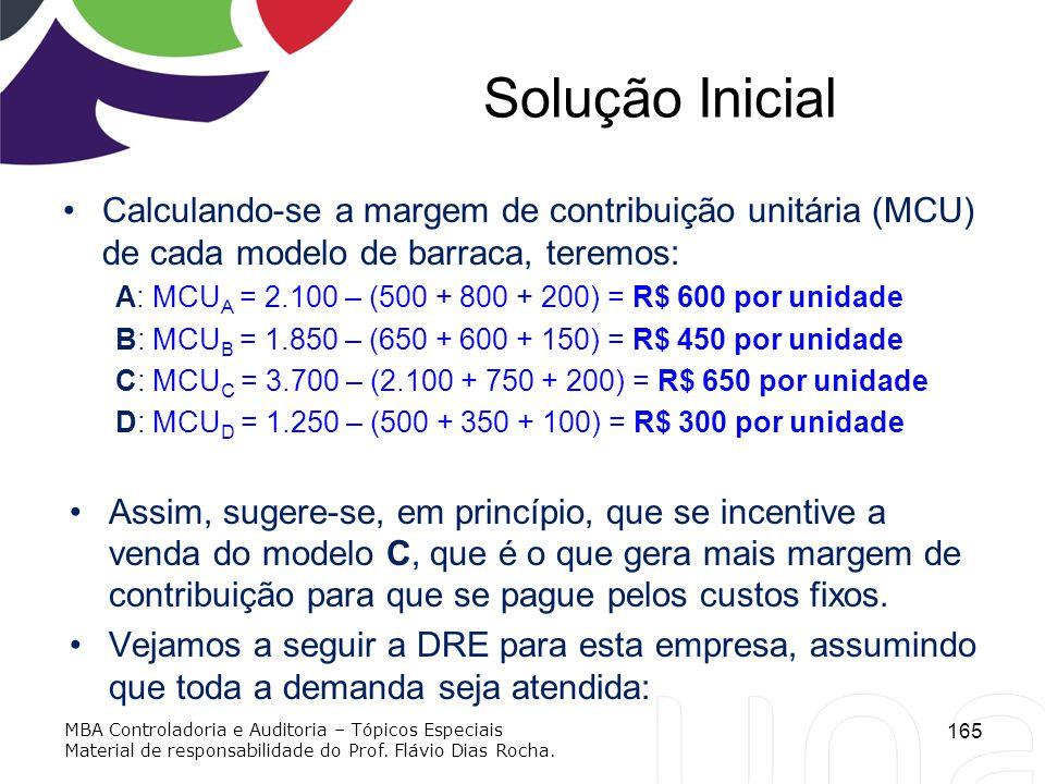 Solução Inicial Calculando-se a margem de contribuição unitária (MCU) de cada modelo de barraca, teremos: