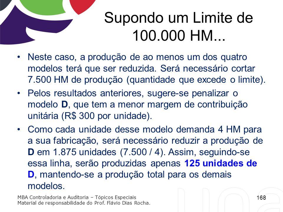 Supondo um Limite de 100.000 HM...