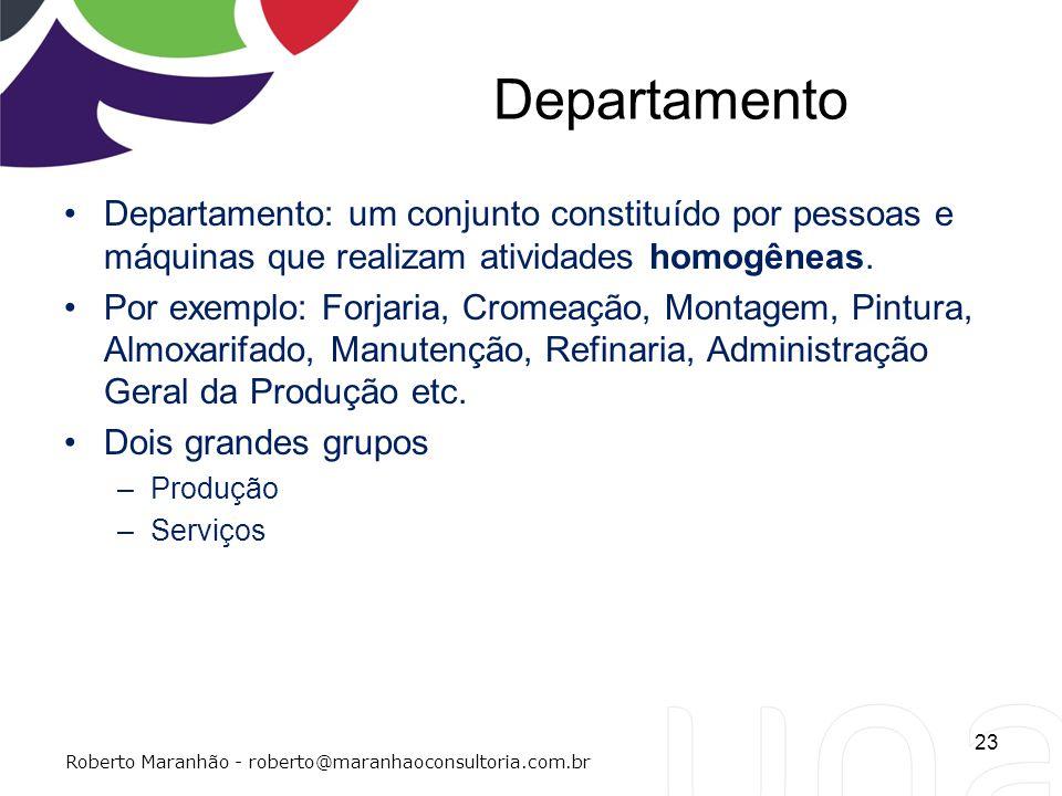 Departamento Departamento: um conjunto constituído por pessoas e máquinas que realizam atividades homogêneas.