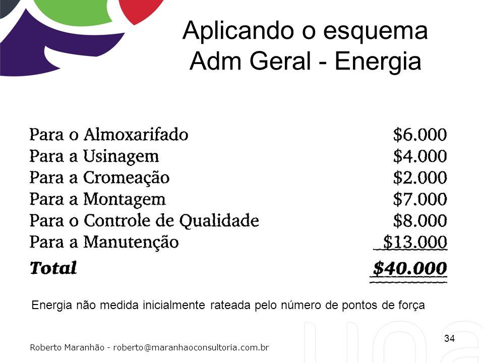 Aplicando o esquema Adm Geral - Energia
