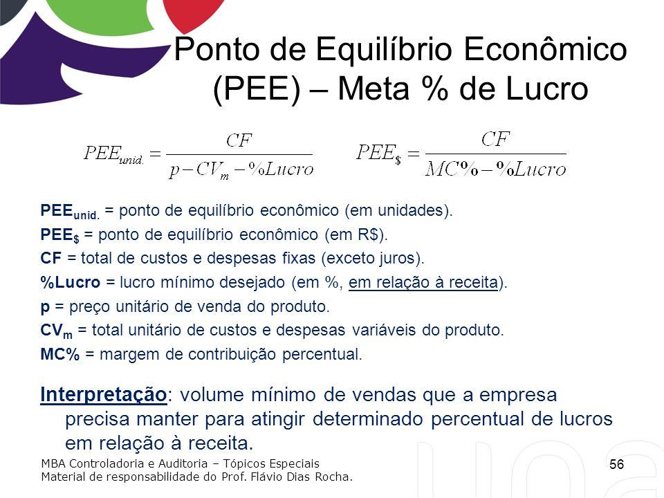 Ponto de Equilíbrio Econômico (PEE) – Meta % de Lucro