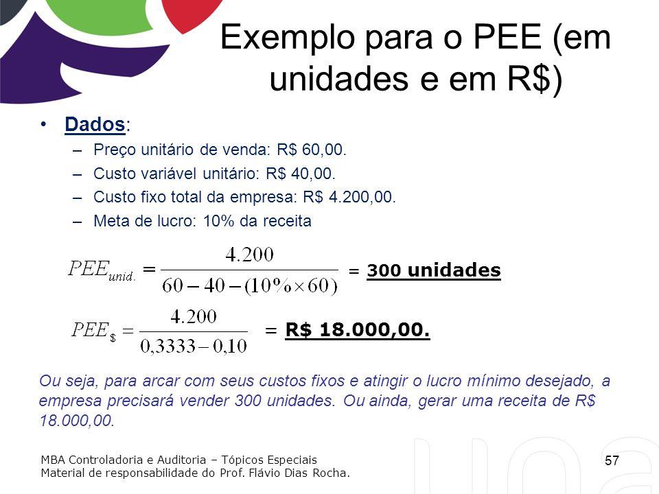 Exemplo para o PEE (em unidades e em R$)