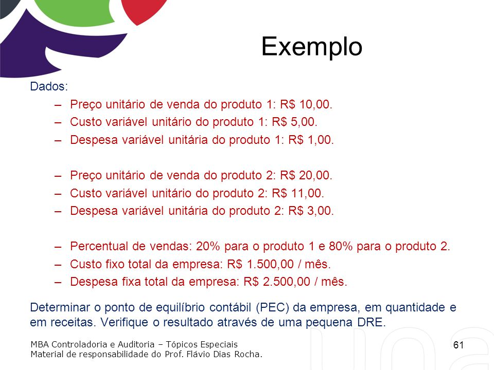 Exemplo Dados: Preço unitário de venda do produto 1: R$ 10,00.