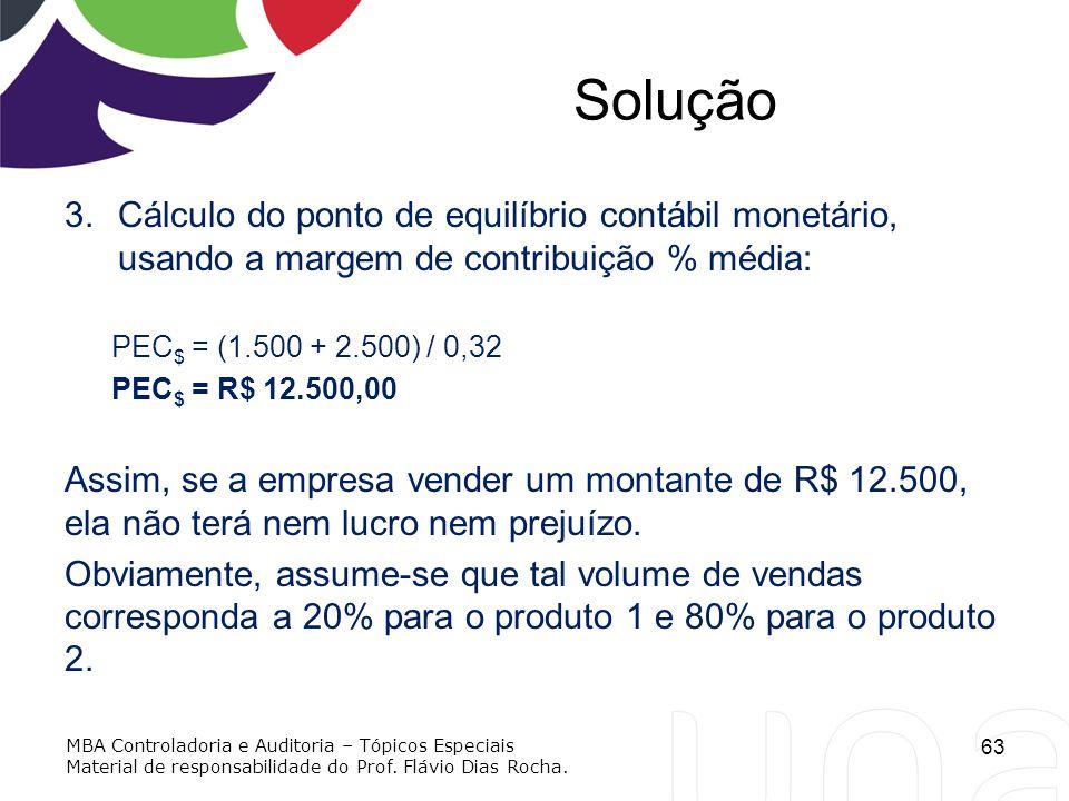 Solução Cálculo do ponto de equilíbrio contábil monetário, usando a margem de contribuição % média: