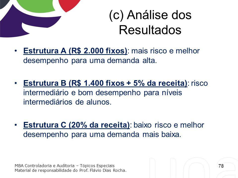 (c) Análise dos Resultados