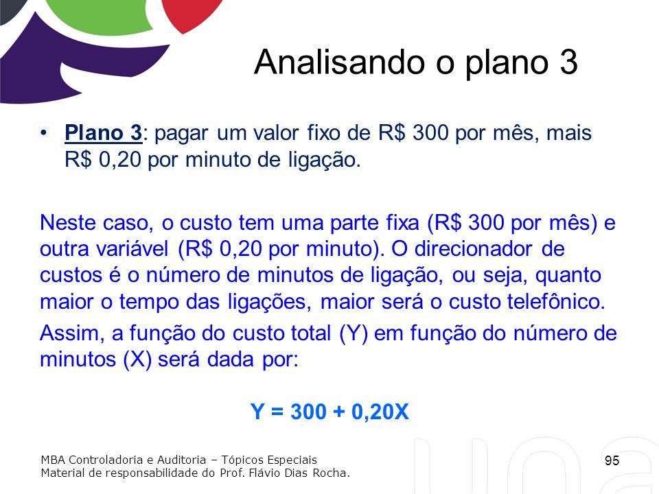 Analisando o plano 3 Plano 3: pagar um valor fixo de R$ 300 por mês, mais R$ 0,20 por minuto de ligação.