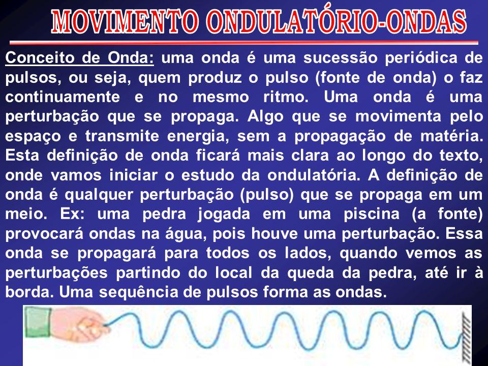 MOVIMENTO ONDULATÓRIO-ONDAS