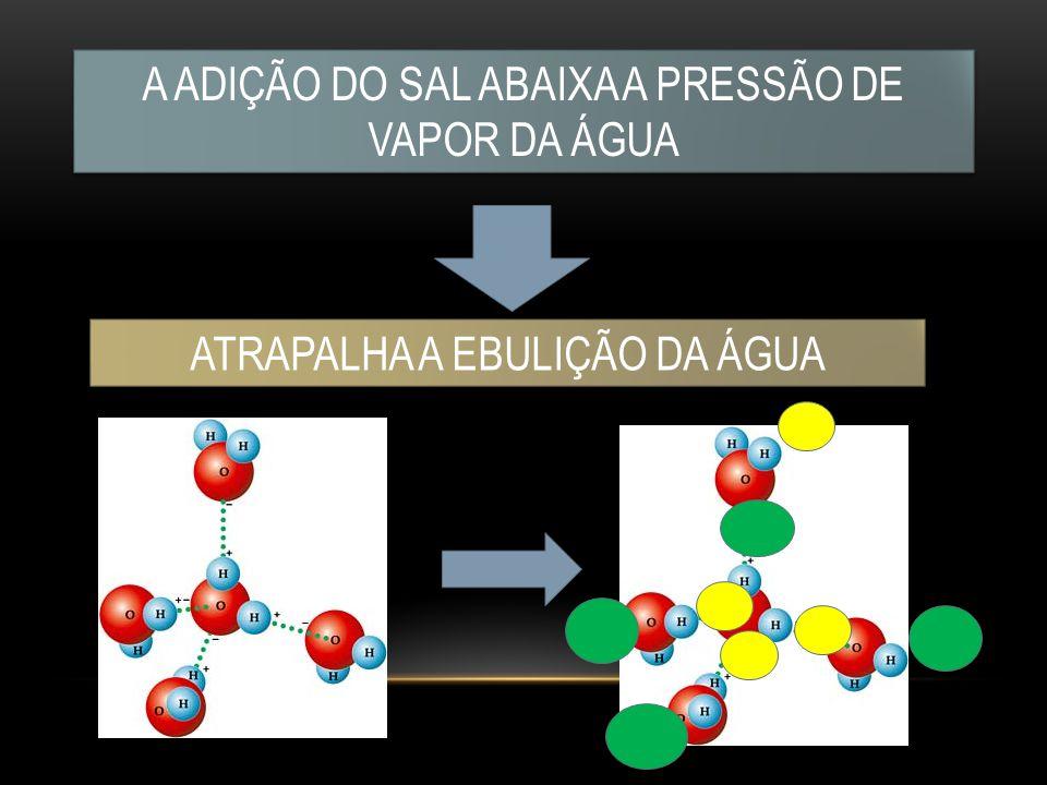 A ADIÇÃO DO SAL ABAIXA A PRESSÃO DE VAPOR DA ÁGUA