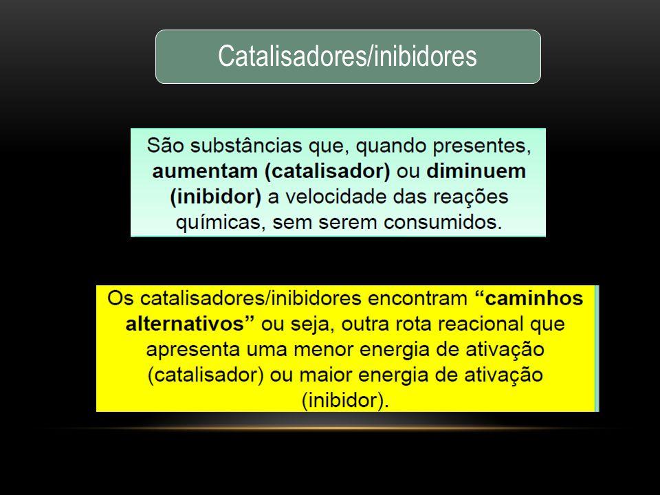 Catalisadores/inibidores