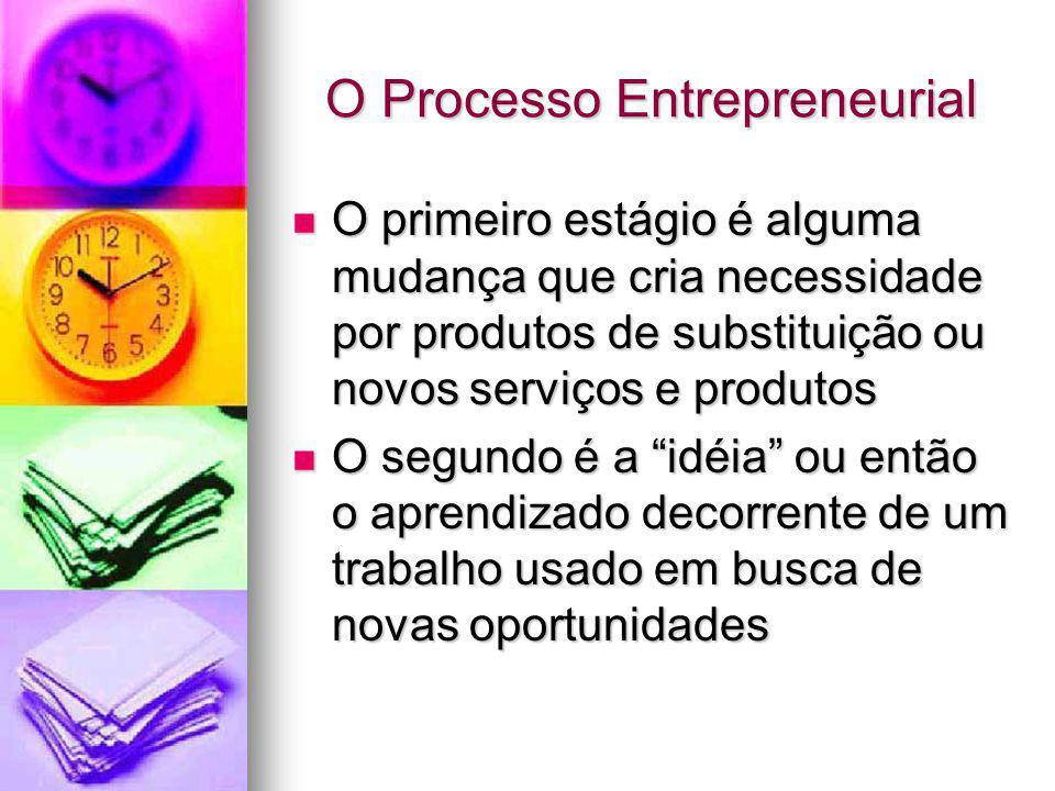 O Processo Entrepreneurial