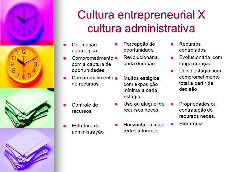 Cultura entrepreneurial X cultura administrativa