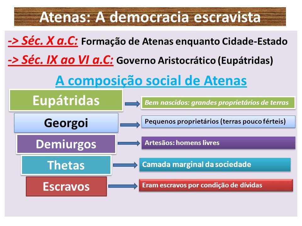 Atenas: A democracia escravista