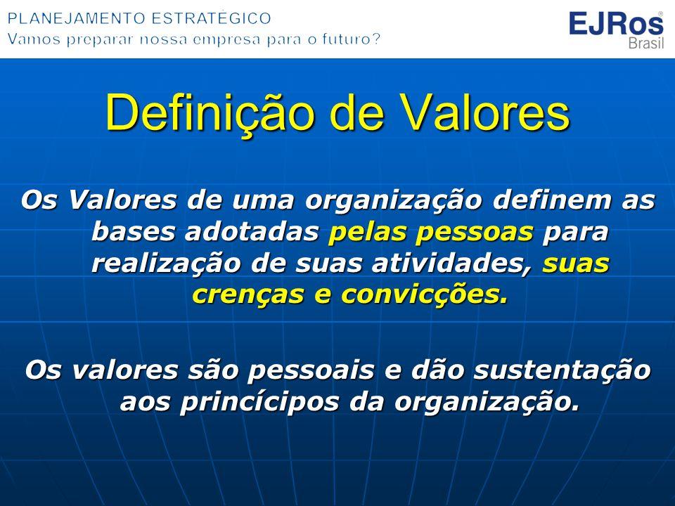 Definição de Valores