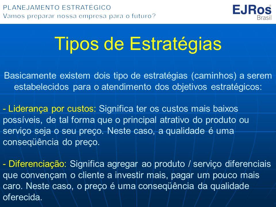 Tipos de Estratégias Basicamente existem dois tipo de estratégias (caminhos) a serem estabelecidos para o atendimento dos objetivos estratégicos: