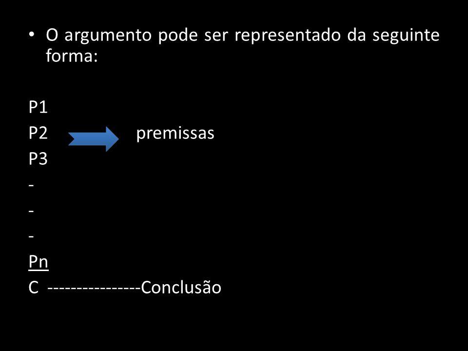 O argumento pode ser representado da seguinte forma: