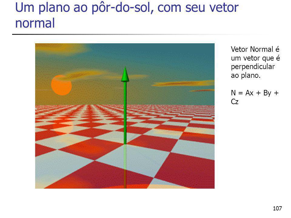 Um plano ao pôr-do-sol, com seu vetor normal
