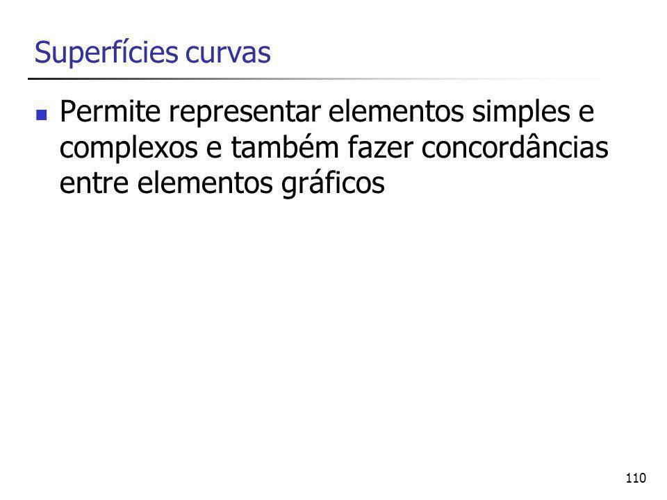 Superfícies curvas Permite representar elementos simples e complexos e também fazer concordâncias entre elementos gráficos.
