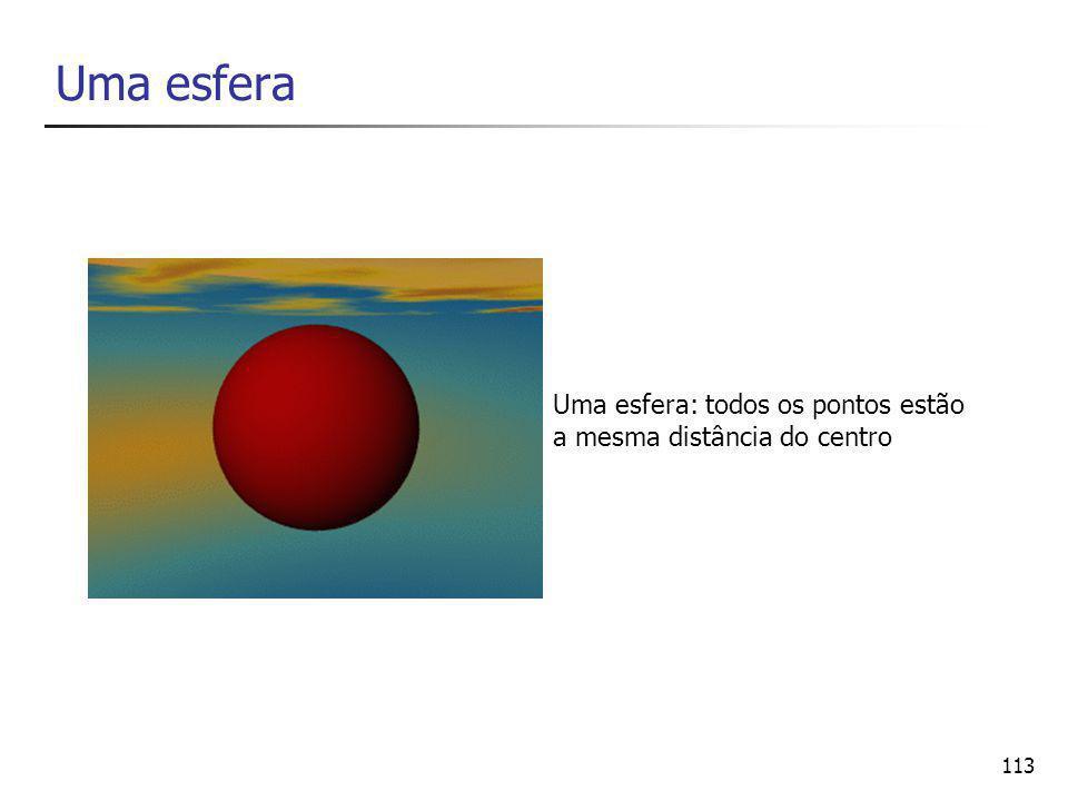 Uma esfera Uma esfera: todos os pontos estão