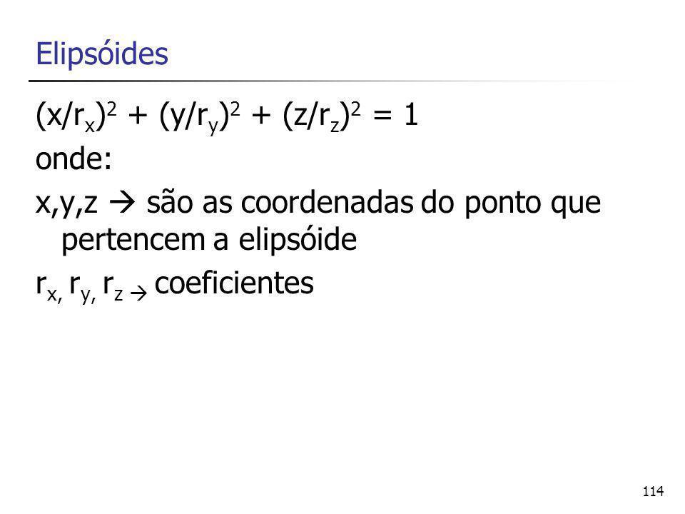 Elipsóides (x/rx)2 + (y/ry)2 + (z/rz)2 = 1. onde: x,y,z  são as coordenadas do ponto que pertencem a elipsóide.