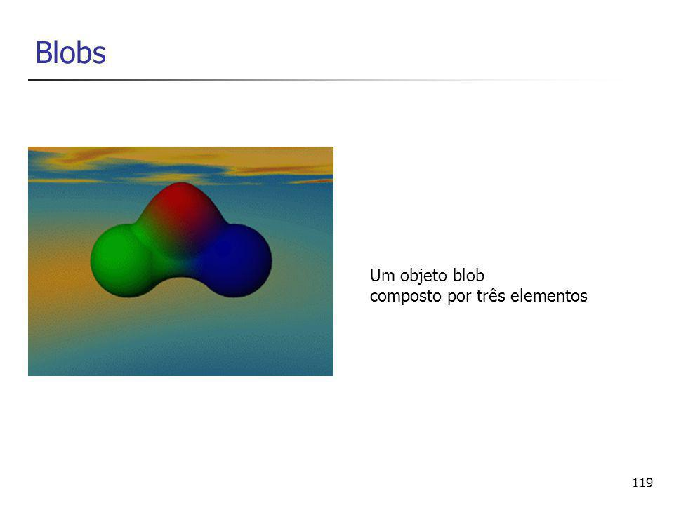 Blobs Um objeto blob composto por três elementos