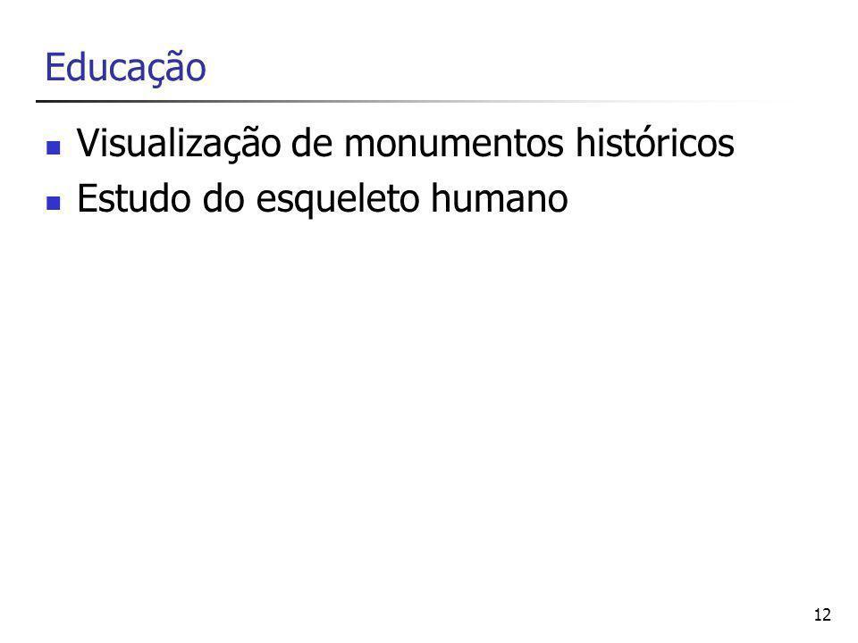 Educação Visualização de monumentos históricos Estudo do esqueleto humano