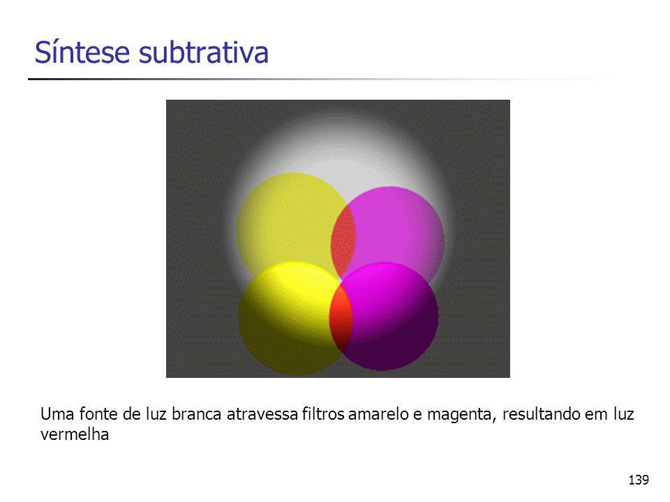 Síntese subtrativa 12.8.