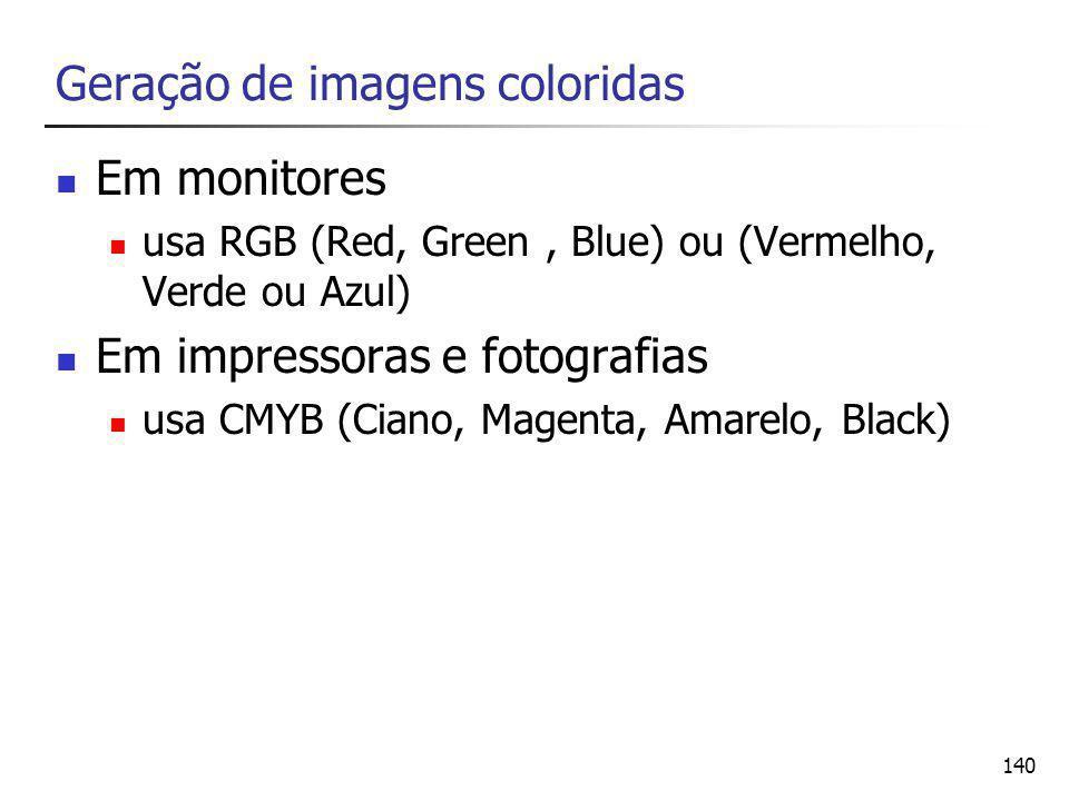 Geração de imagens coloridas