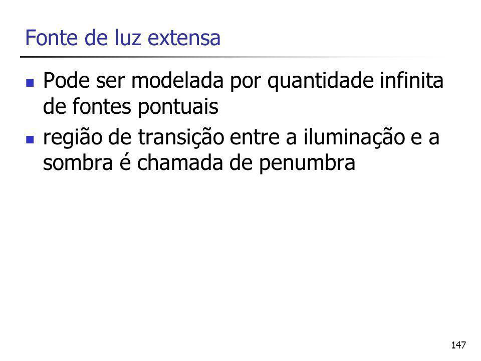 Fonte de luz extensa Pode ser modelada por quantidade infinita de fontes pontuais.