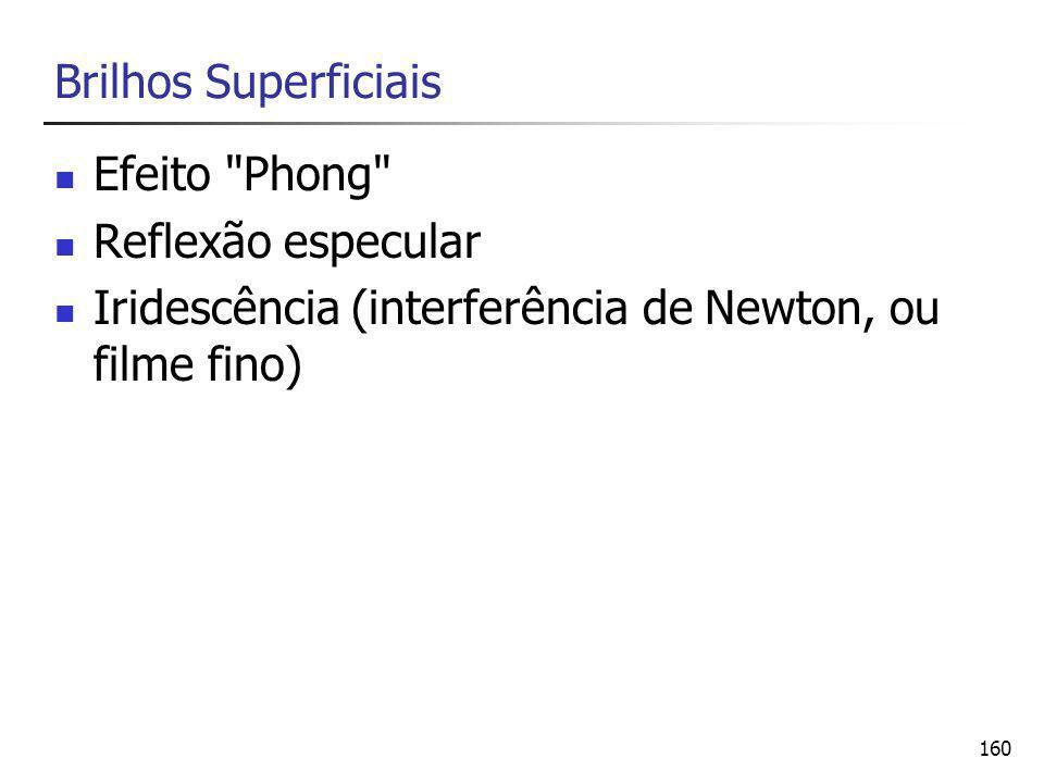 Iridescência (interferência de Newton, ou filme fino)