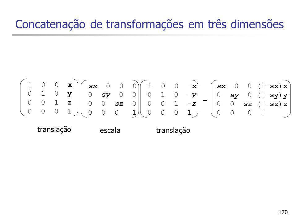 Concatenação de transformações em três dimensões