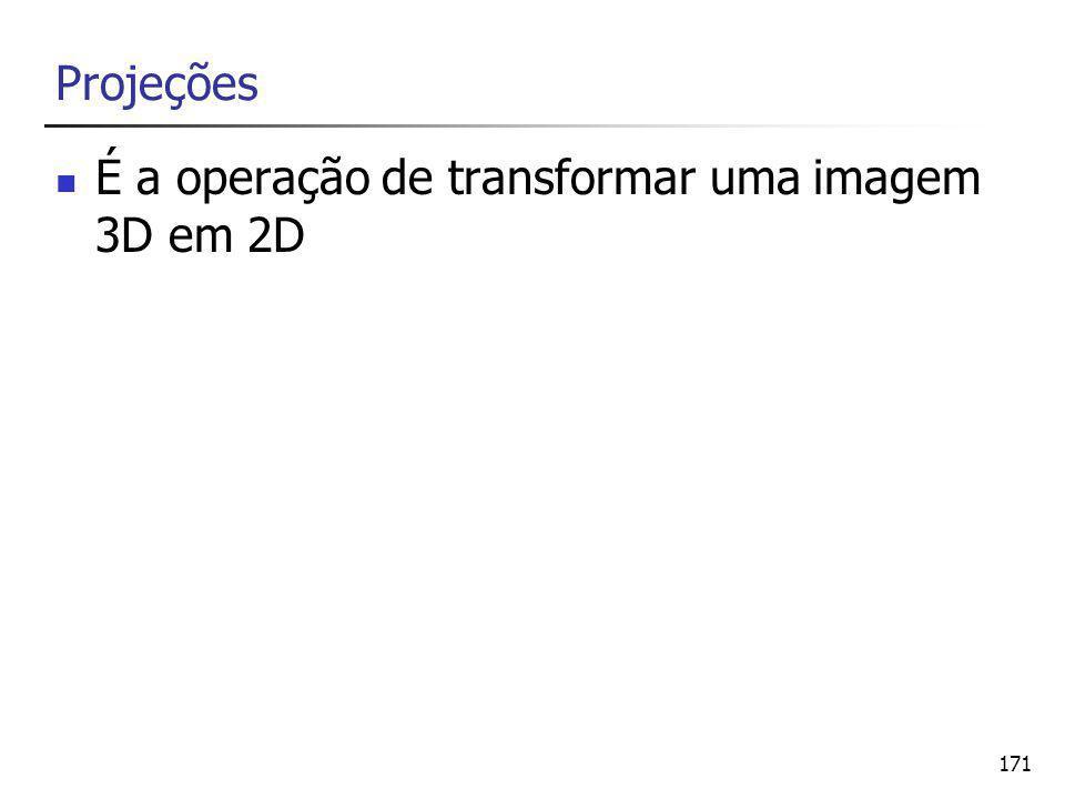 Projeções É a operação de transformar uma imagem 3D em 2D