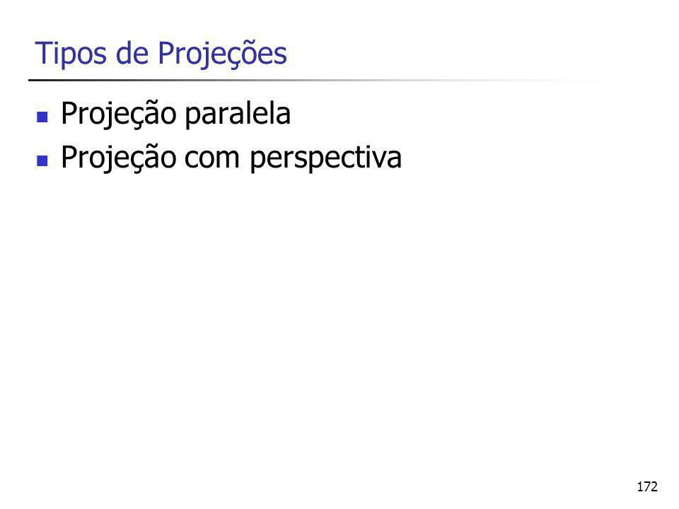 Tipos de Projeções Projeção paralela Projeção com perspectiva