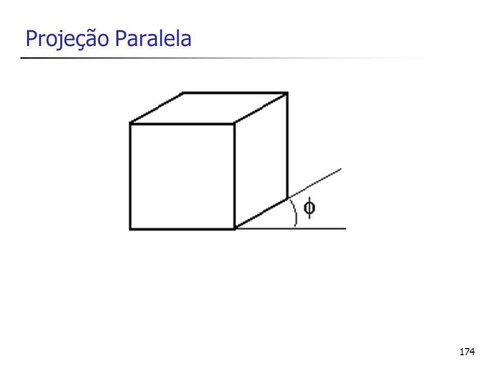 Projeção Paralela ângulo Φ (phi)