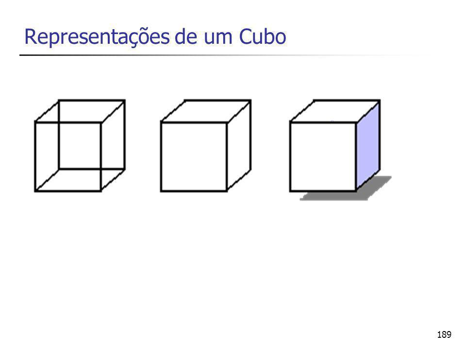 Representações de um Cubo