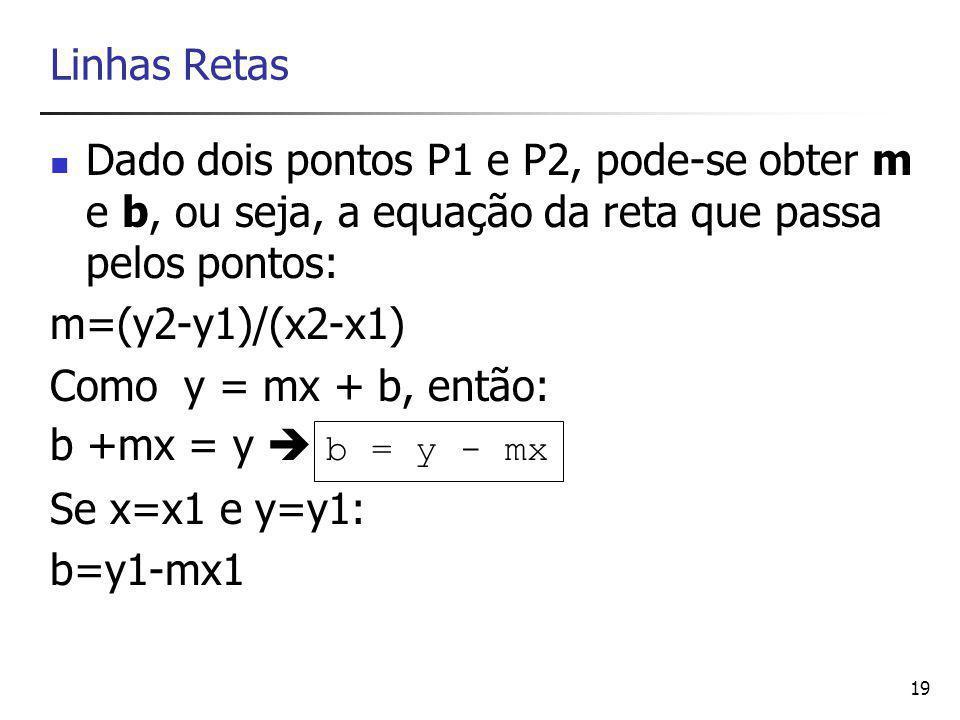 Linhas Retas Dado dois pontos P1 e P2, pode-se obter m e b, ou seja, a equação da reta que passa pelos pontos: