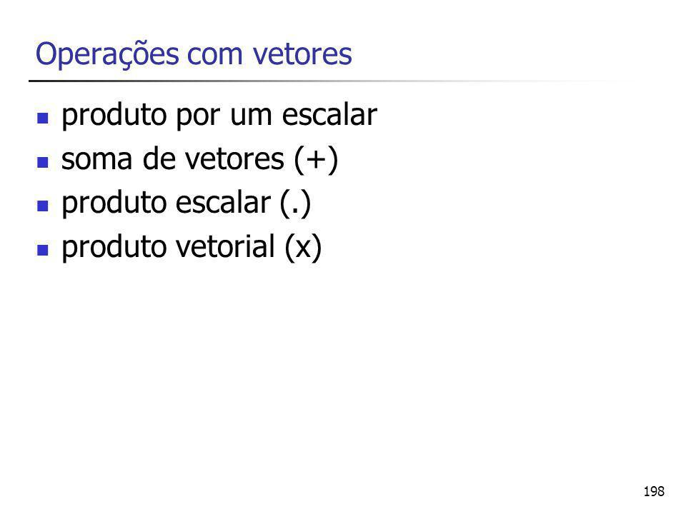 Operações com vetores produto por um escalar.