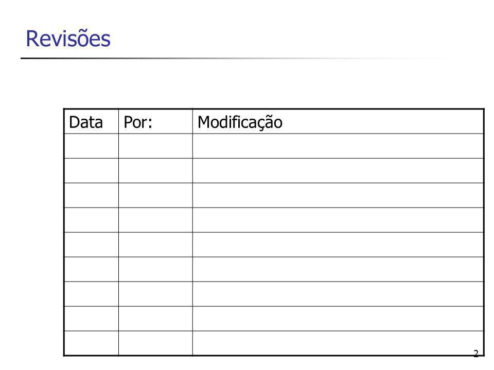 Revisões Data Por: Modificação