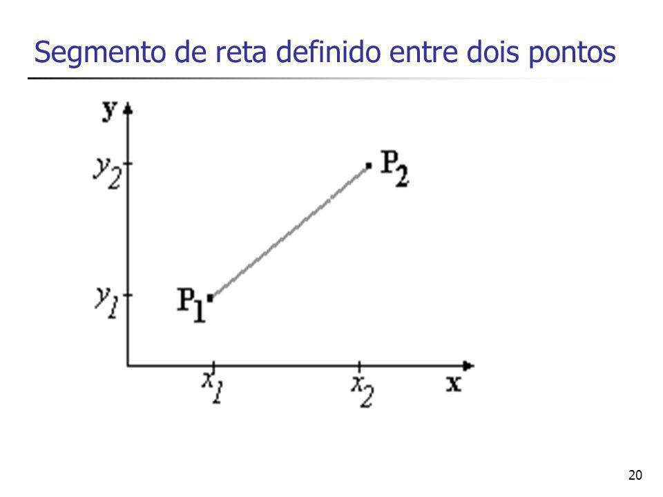 Segmento de reta definido entre dois pontos