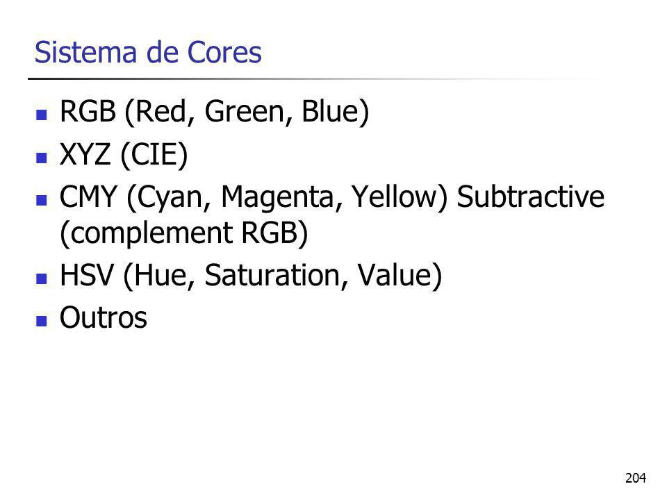Sistema de Cores RGB (Red, Green, Blue) XYZ (CIE) CMY (Cyan, Magenta, Yellow) Subtractive (complement RGB)