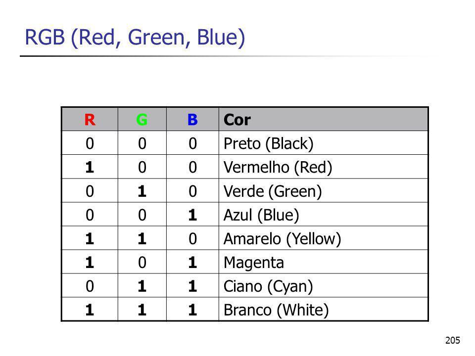 RGB (Red, Green, Blue) R G B Cor Preto (Black) 1 Vermelho (Red)