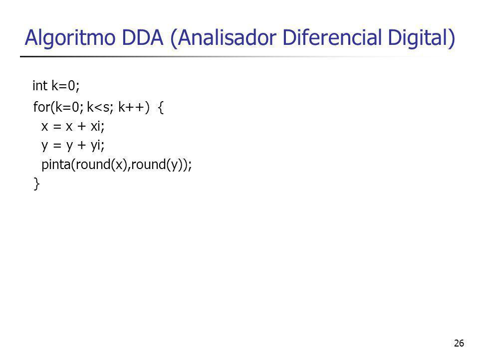 Algoritmo DDA (Analisador Diferencial Digital)